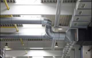 Нормы вентиляции и кондиционирования помещений: требования к воздухообмену в различных помещениях