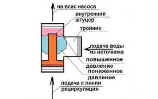 Как установить эжектор перед насосной станцией?