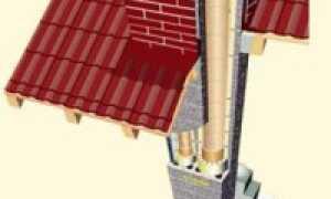 Как увеличить тягу в вентиляции: обзор самых действенных способов