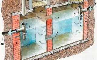Как правильно устраиватьотведение сточной воды из септика?