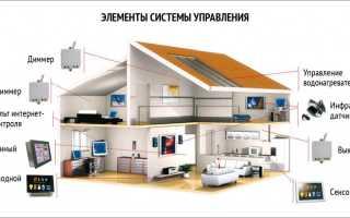 Отопление в умном доме: устройство и преимущества + рекомендации по обустройству умного теплоснабжения